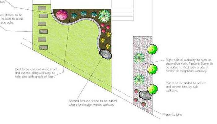 landscaping designers for residents of Nanaimo BC, Vancouver Island